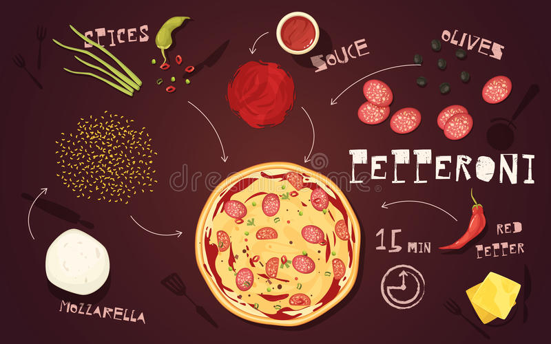 Pizz Pepperoni przepis ilustracji