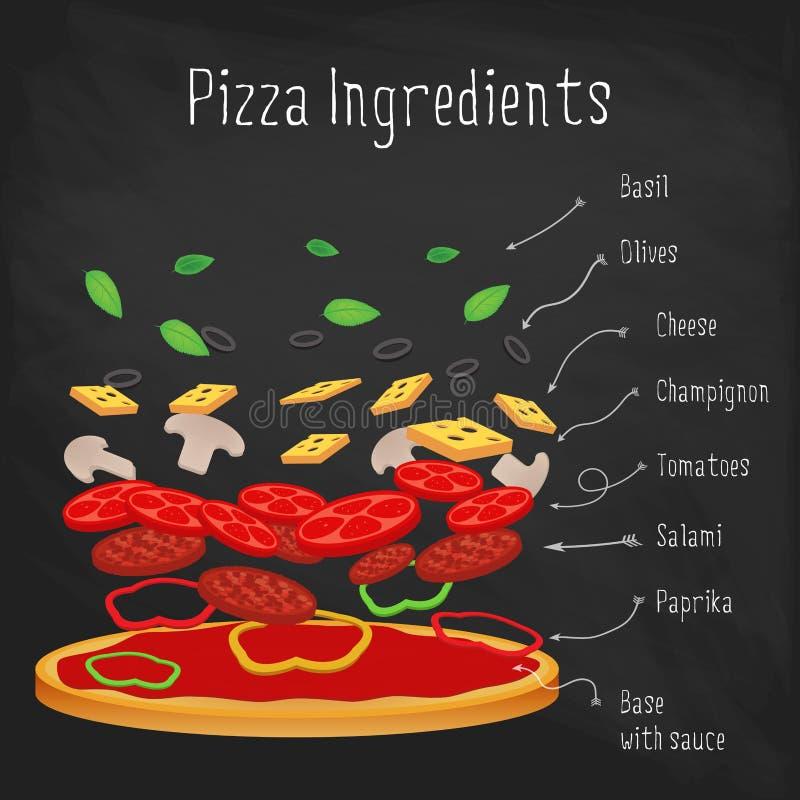 Pizza con gli ingredienti sulla lavagna Ricetta italiana royalty illustrazione gratis