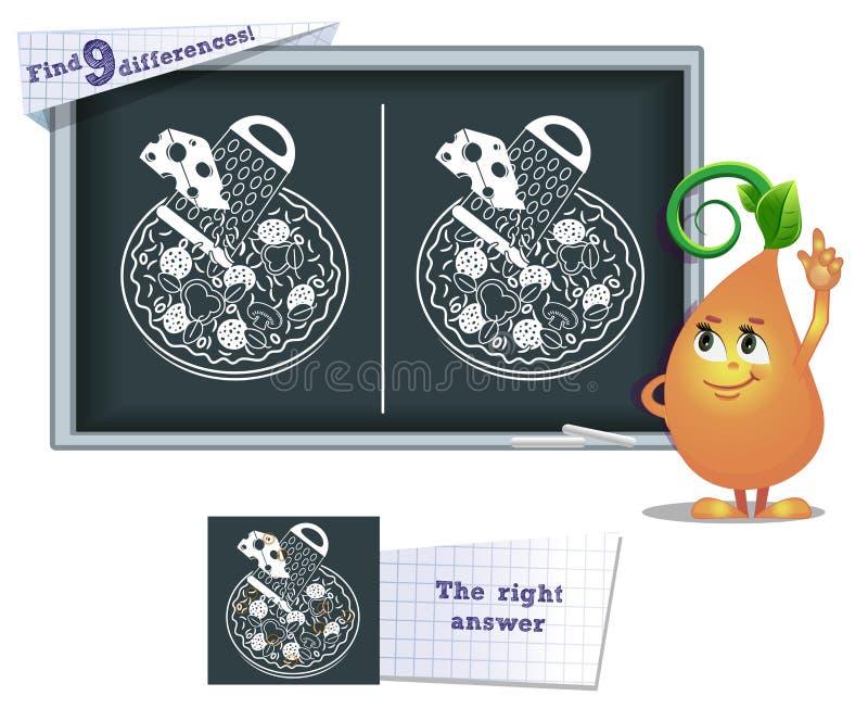 Pizza del drenaje de las diferencias del hallazgo 9 del juego stock de ilustración