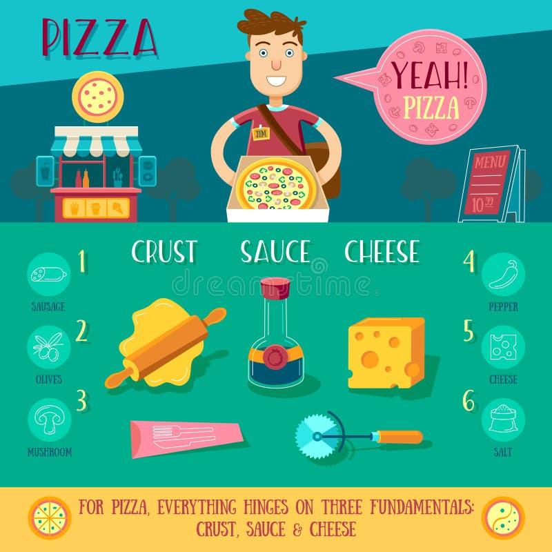 Pizza infographic royalty ilustracja