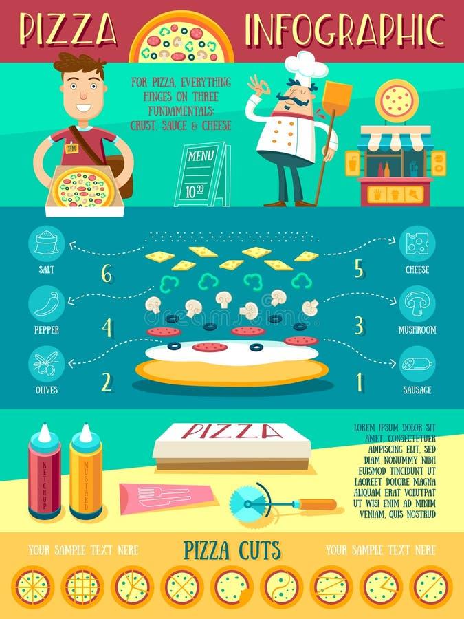 Pizza infographic ilustracja wektor