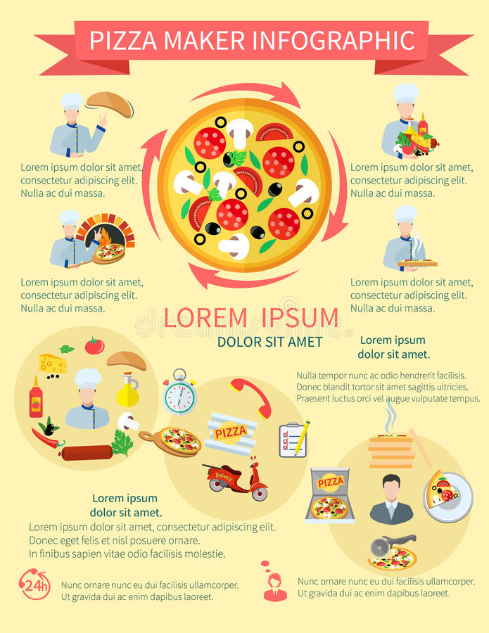 Pizza maker infographics. Fast food pizza maker perfect service pizzeria fresh ingredients infographics set vector illustration vector illustration