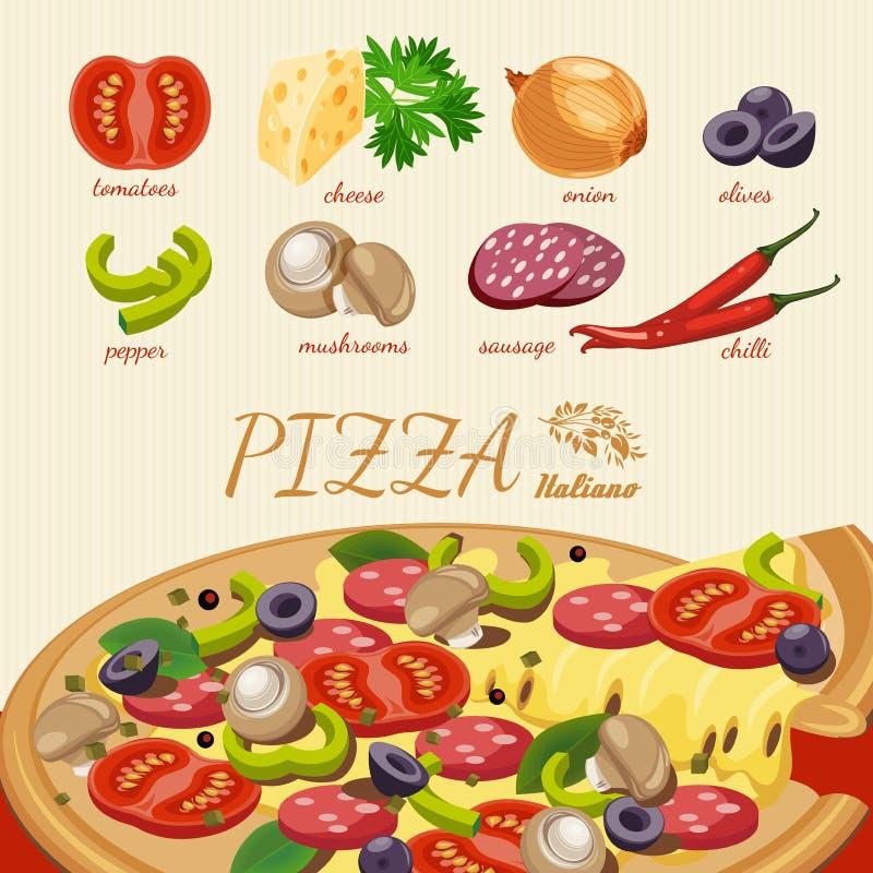 Pizza Manifesto della pizzeria royalty illustrazione gratis