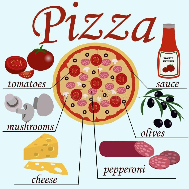 Download Pizza med dess Ingridients stock illustrationer. Illustration av green - 76702858