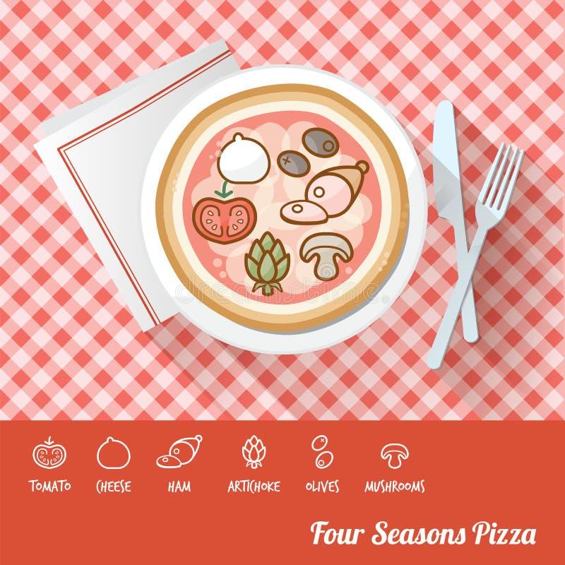 Pizza med ingredienser royaltyfri illustrationer