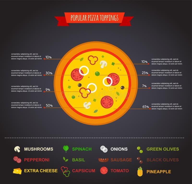 Pizza op de raad en de ingrediënten voor vector illustratie