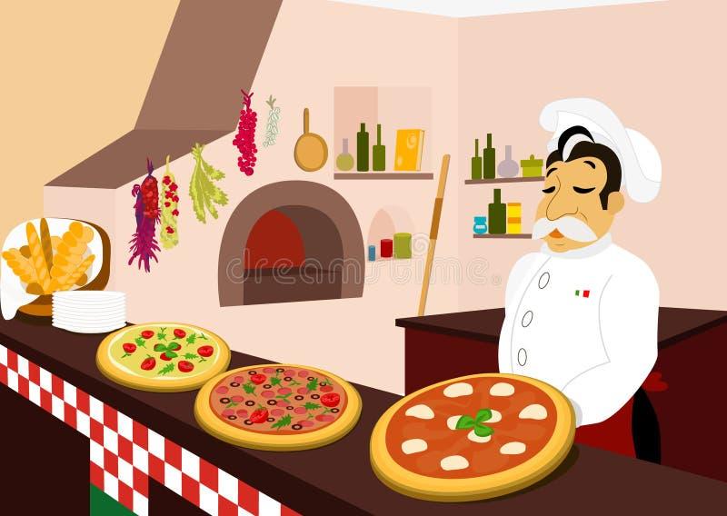 Pizzería ilustración del vector