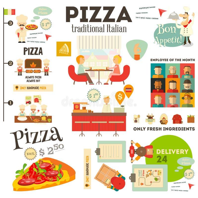 Pizzeria Infographic royaltyfri illustrationer