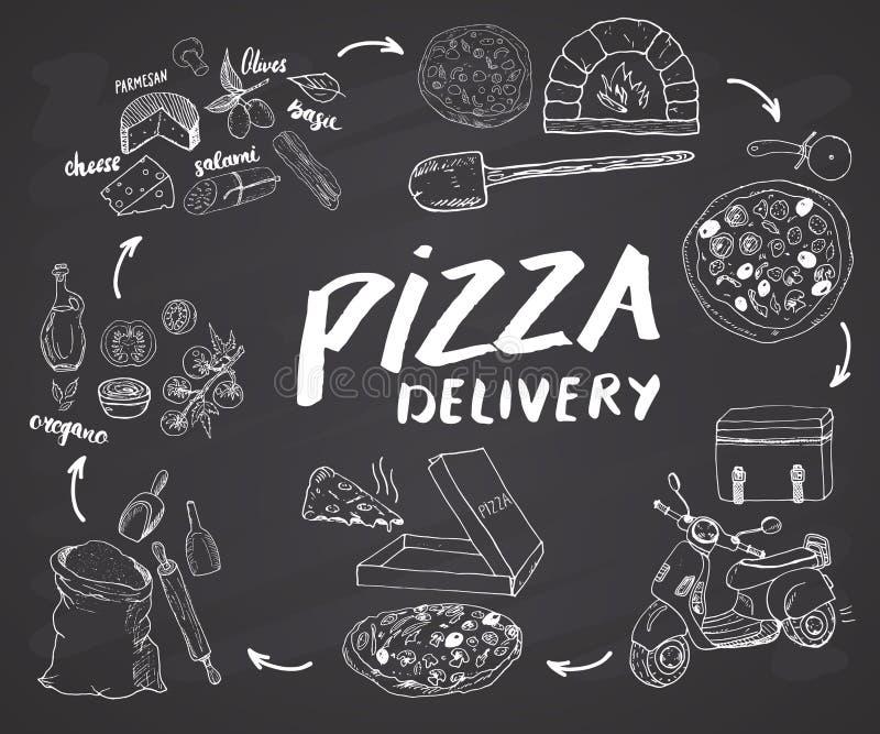 Pizzy nakreślenia ręka rysujący set Pizzy przygotowanie i dostawa proces z mąką, innymi karmowymi składniki, papierowy pudełko, p royalty ilustracja