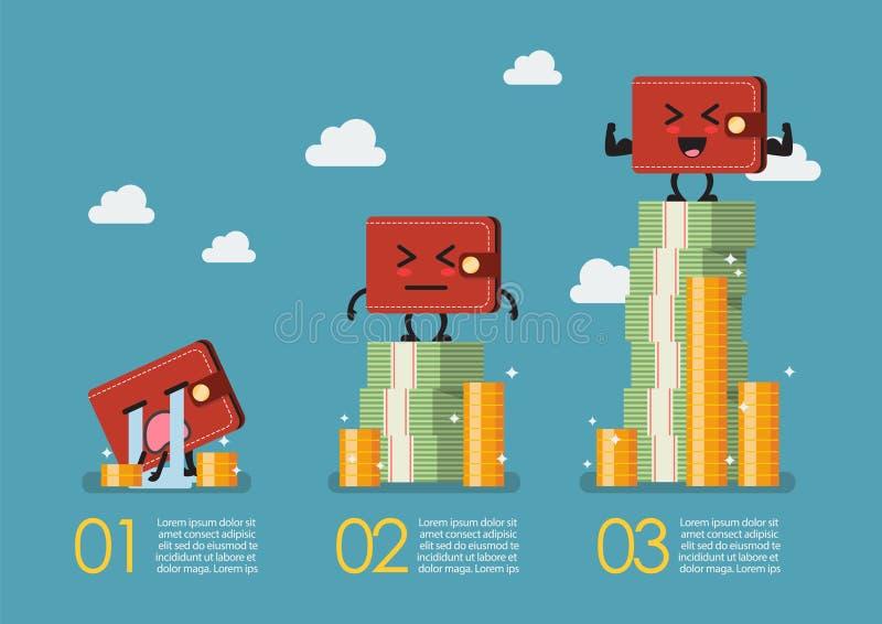 Plånbok med infographic pengar vektor illustrationer
