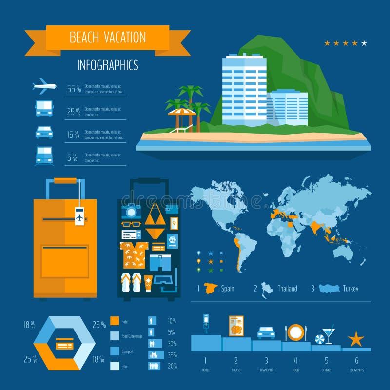 Plażowy urlopowy infographic Lato podróż i turystyki planowanie royalty ilustracja