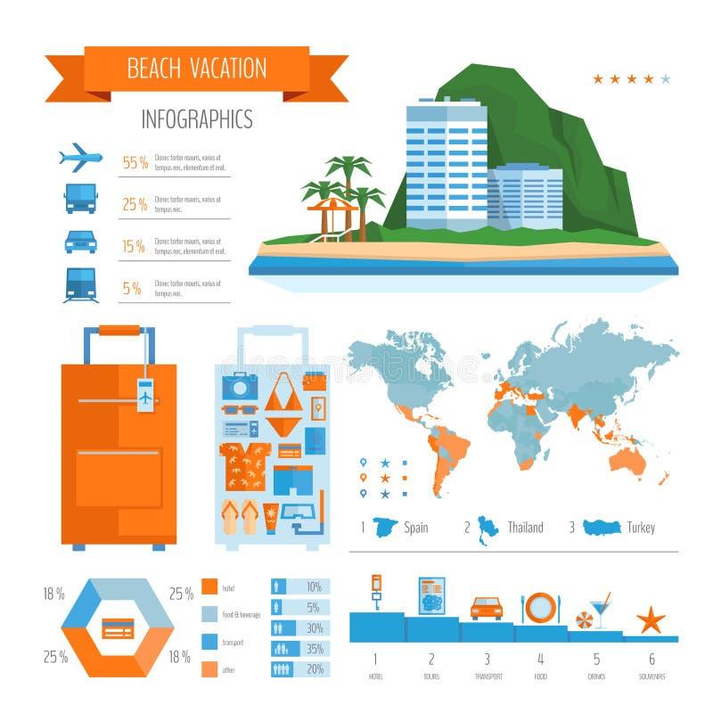 Plażowy urlopowy infographics Lato podróż i turystyki planowanie ilustracja wektor