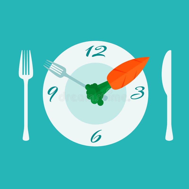 Plaat met bestek (vork en mes) Tijd te eten vector illustratie