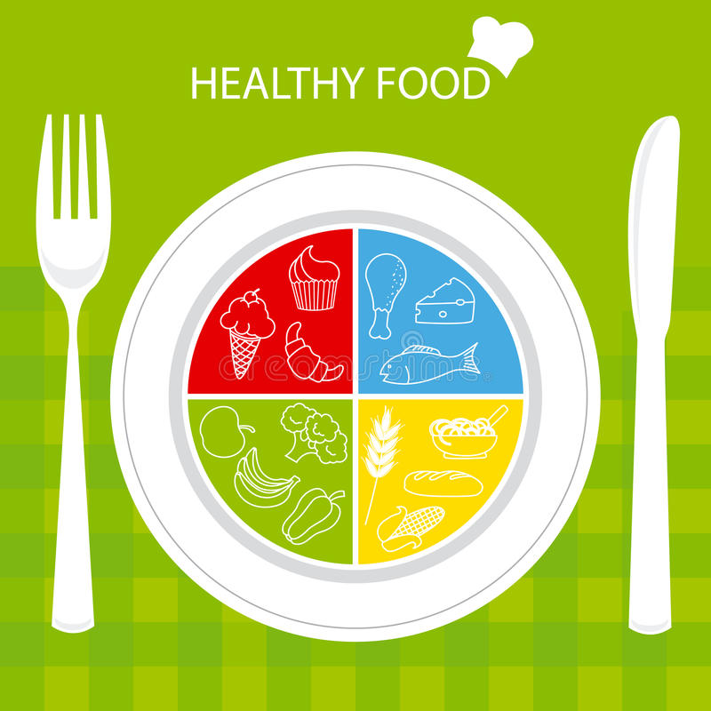 Download Placa con el alimento sano ilustración del vector. Ilustración de fruta - 41902437