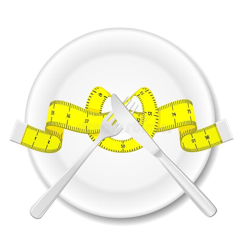 Placa con el cuchillo, la fork y la cinta de la medida ilustración del vector