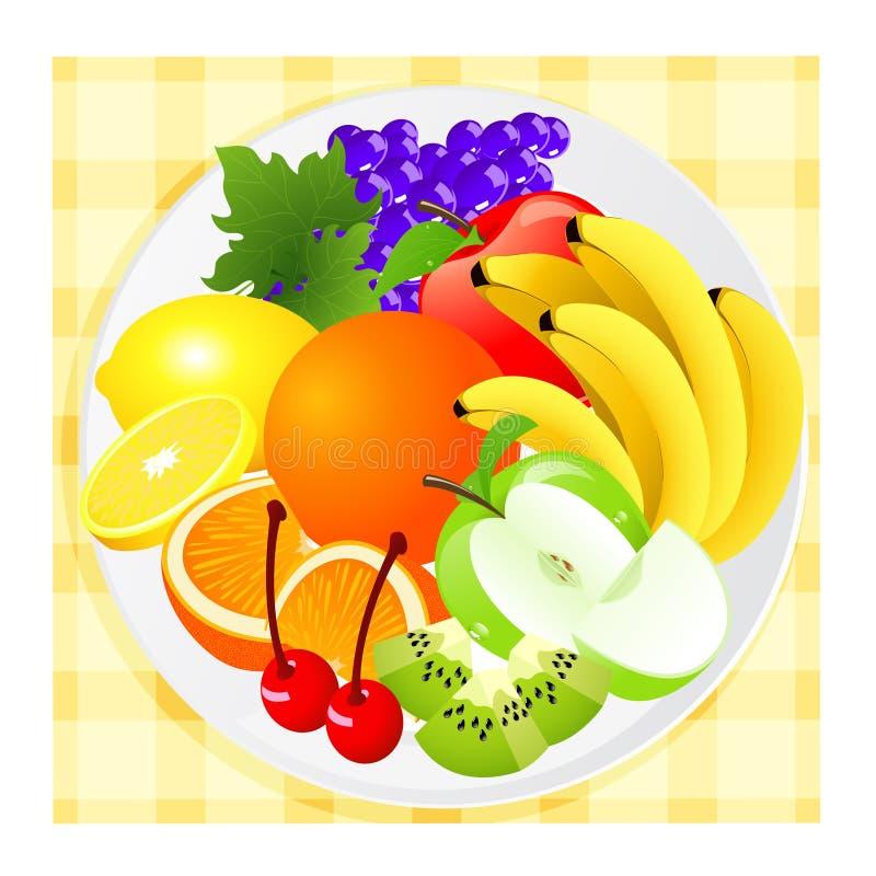 Download Placa da fruta ilustração do vetor. Ilustração de limão - 15606192