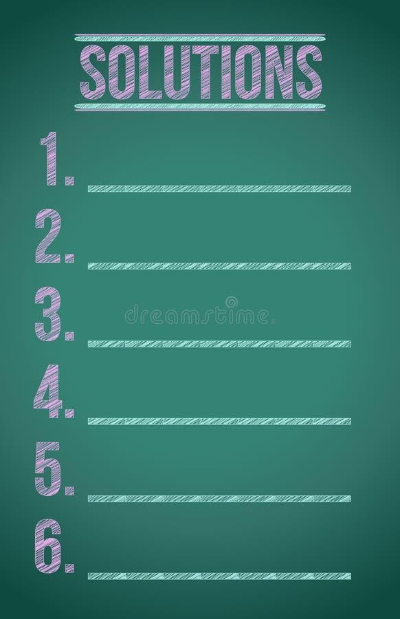 Placa da solução com marcas do giz ilustração stock