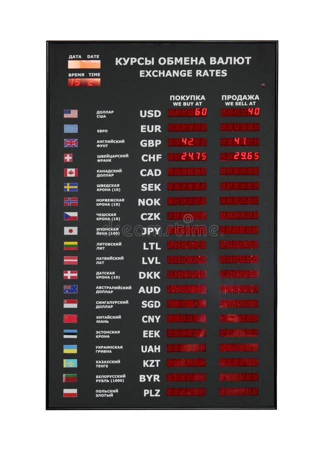 Placa de indicador com taxa de câmbio da moeda foto de stock royalty free