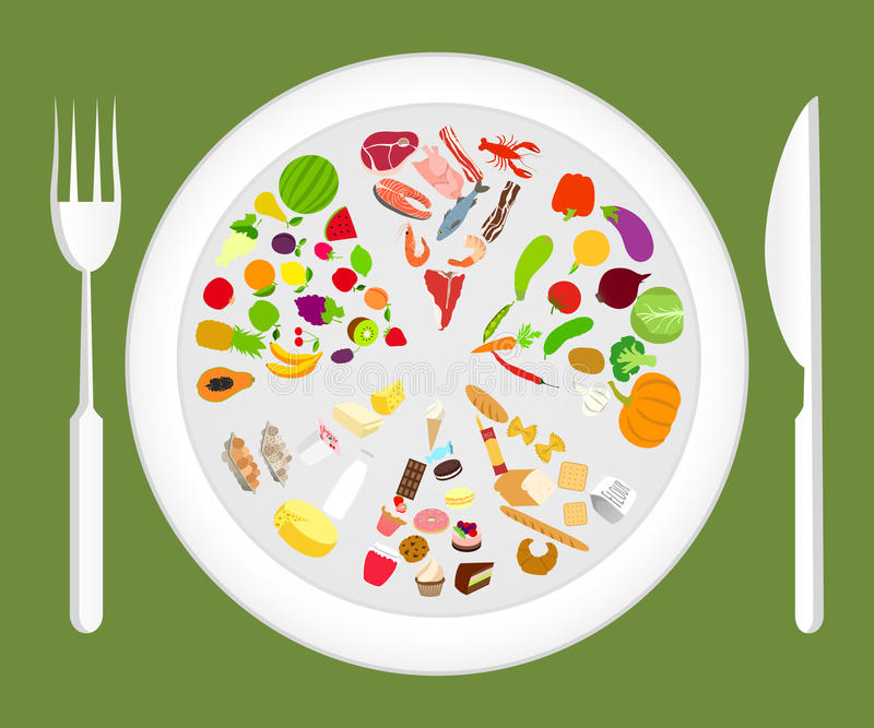 Placa de la pirámide de alimentación libre illustration
