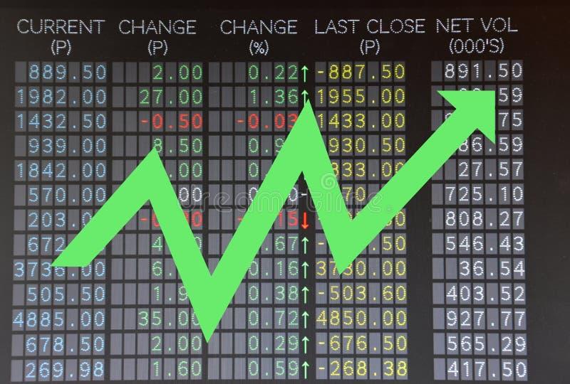 Placa de troca que mostra estoques de aumentação com seta fotos de stock