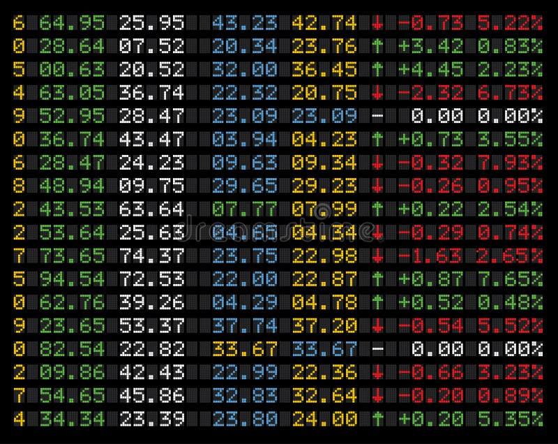 Placa eletrônica do mercado de valores de acção