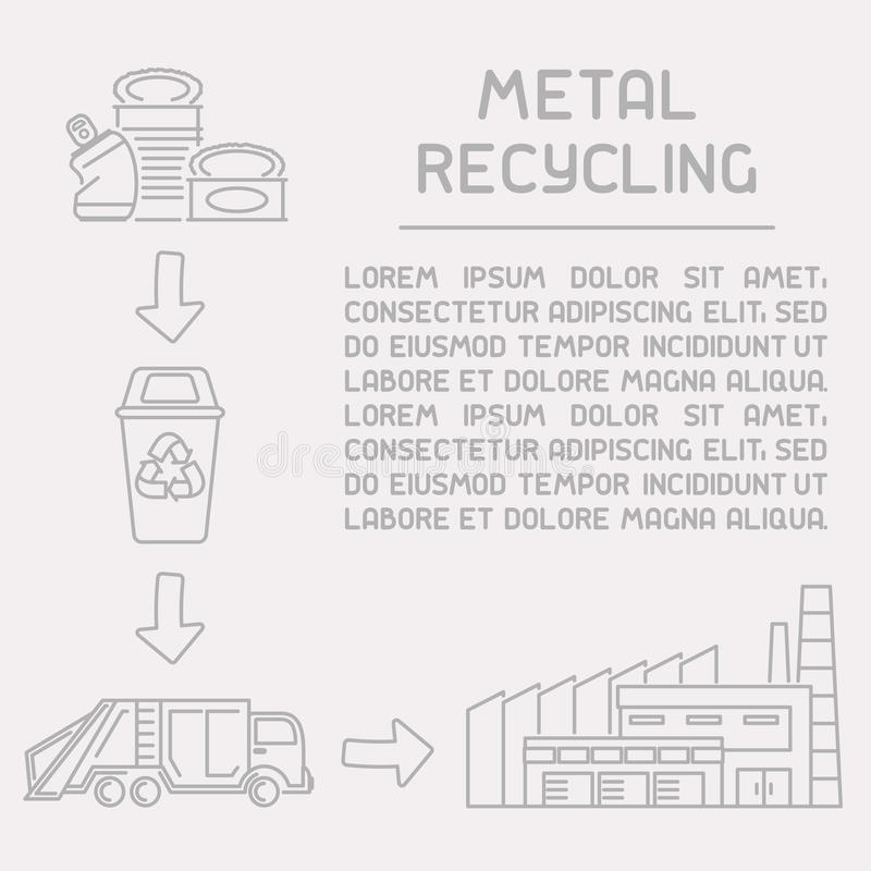 Placard with metal trash, processing plant, dustcart and sample text royalty free illustration