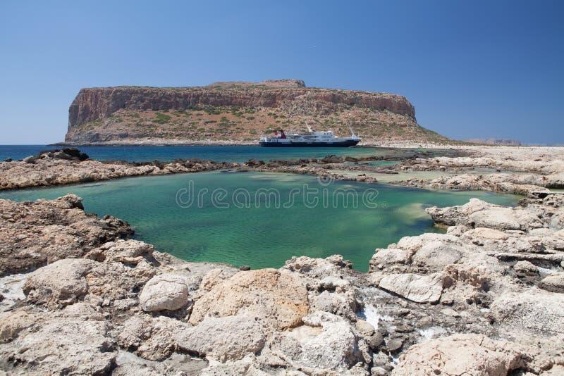 Balos Lagoon Of Crete, Greece Royalty Free Stock Photo