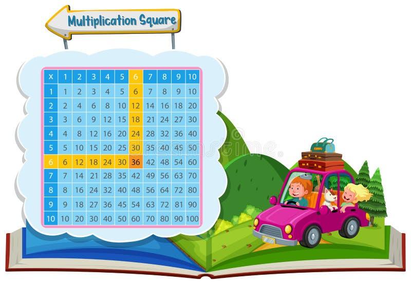 Place de multiplication avec des couples dans une voiture illustration stock