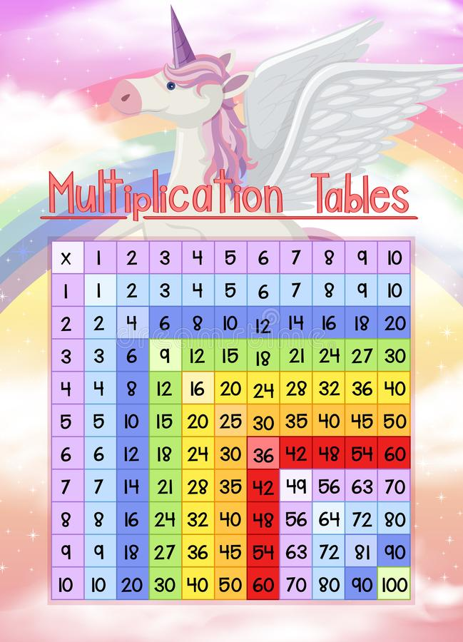 Place Unicorn Theme de multiplication de maths illustration libre de droits