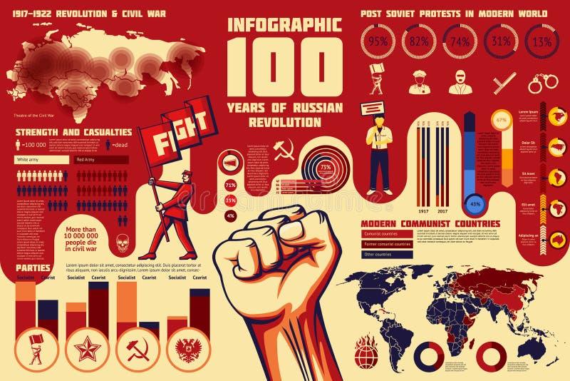 Placez de 100 ans de la révolution russe infographic illustration de vecteur