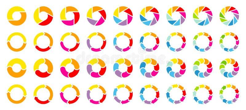 Placez des différents diagrammes en secteurs avec des couleurs d'arc-en-ciel de flèches illustration libre de droits