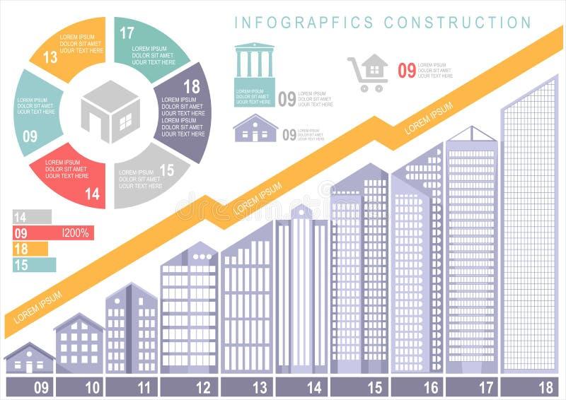 Placez les éléments de l'infographics de construction illustration stock