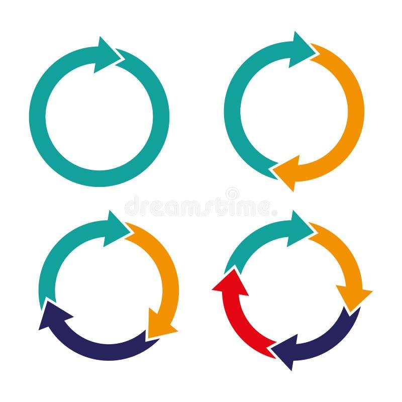 placez les flèches régénèrent le signe de boucle de rotation de recharge illustration libre de droits
