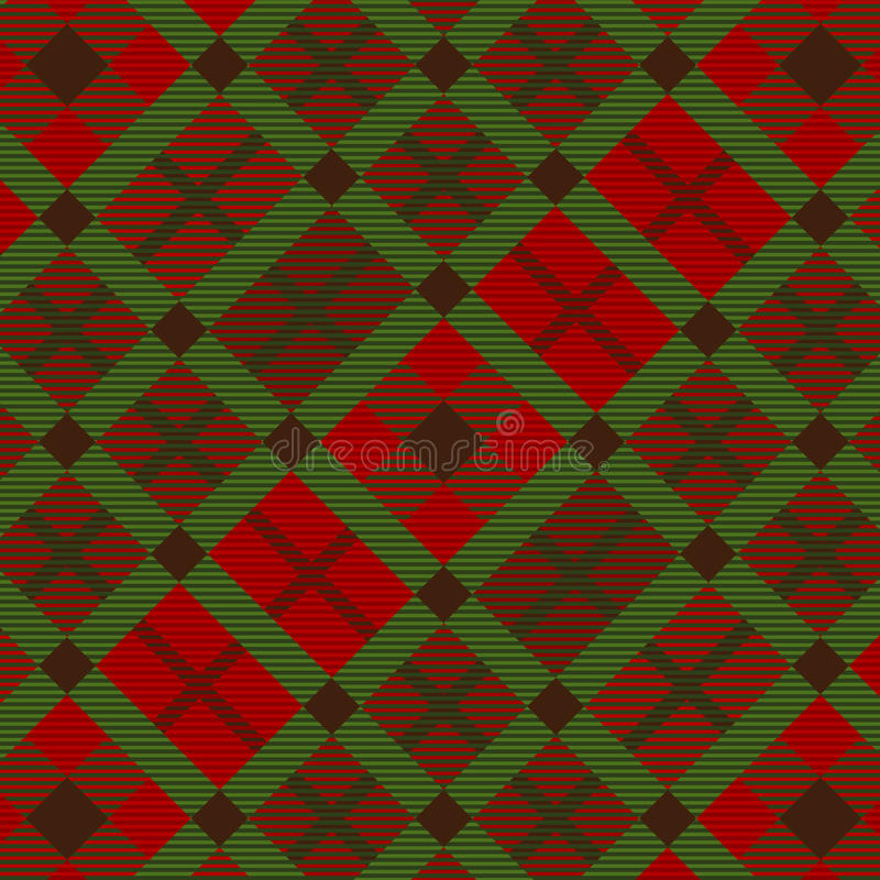 plaid σκωτσέζικα διανυσματική απεικόνιση