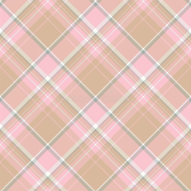 Plaid-Mustervektor Schottenstoffschottlands nahtloser Retro- Hintergrundgewebe Geometrische Beschaffenheit des Weinlesekontrollfa lizenzfreie abbildung