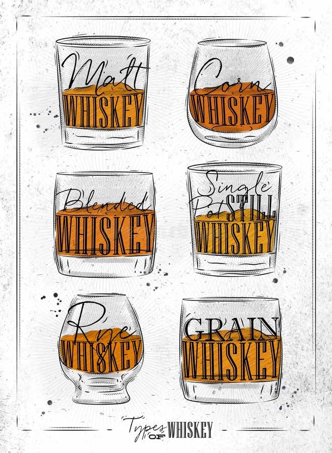 Plakatów typ whisky brudny papier ilustracja wektor
