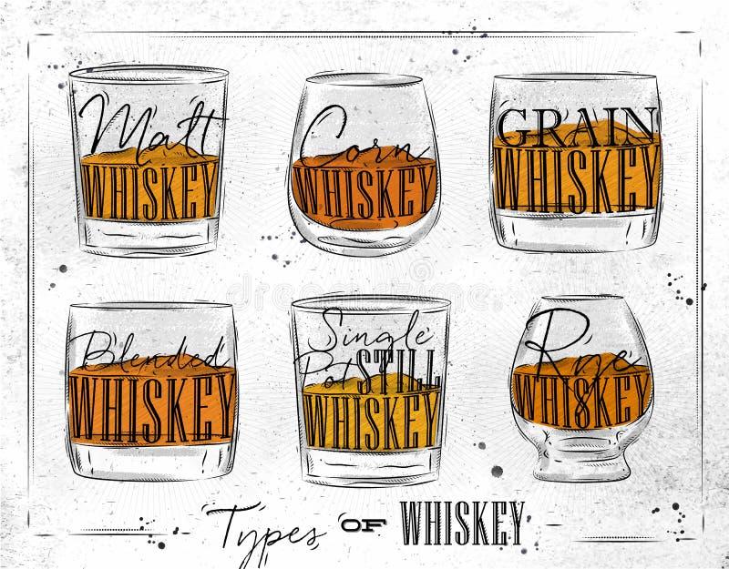 Plakatów typ whisky papier ilustracja wektor