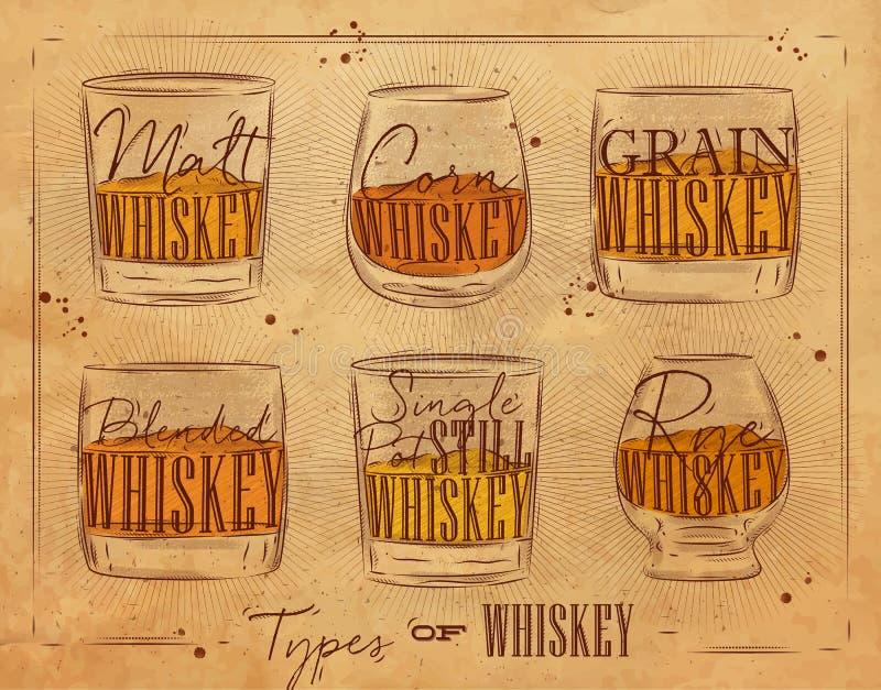 Plakatów typ whisky rzemiosło ilustracja wektor
