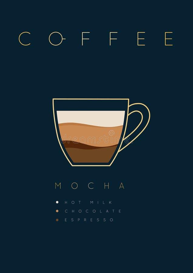 Plakatowa kawowa mokka ilustracja wektor