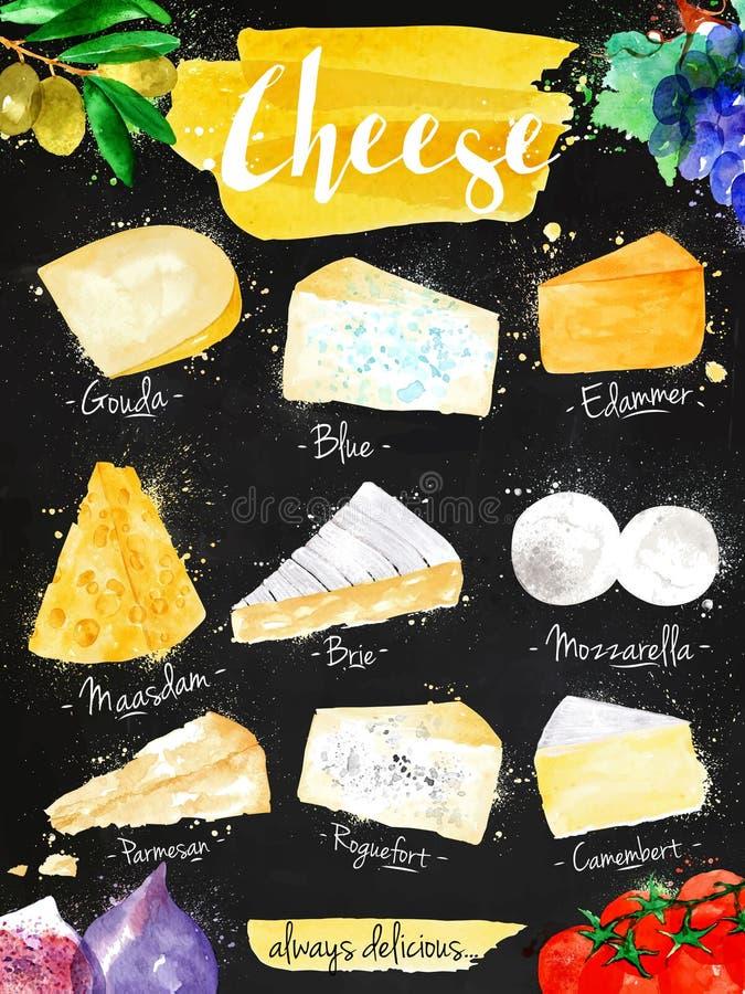 Plakatowa ser kreda ilustracji