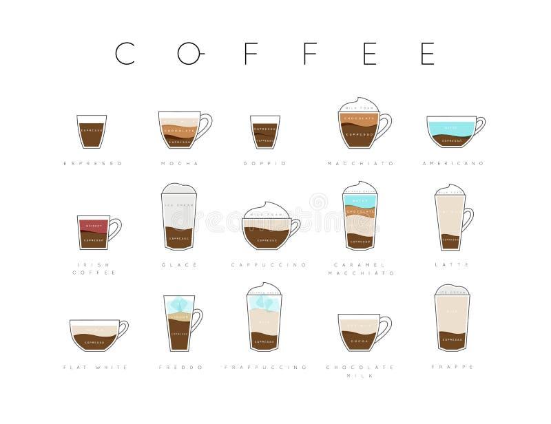 Plakatowe kawowe płaskie filiżanki ilustracja wektor
