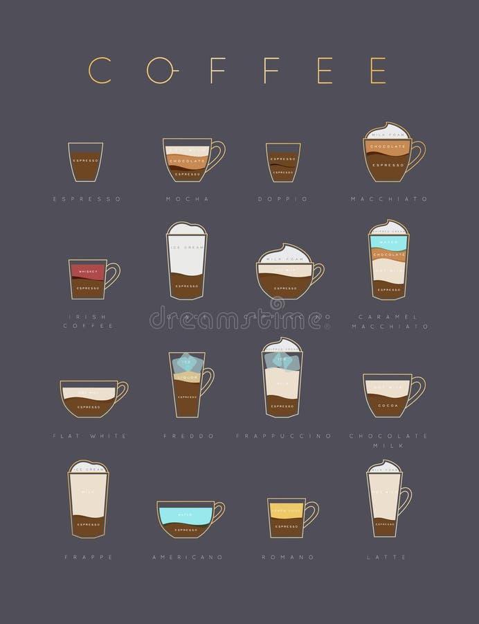 Plakatowy kawowy płaski menu graylac royalty ilustracja