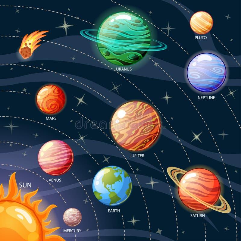 Planètes du système solaire Sun, Mercury, Vénus, la terre, Mars, Jupiter, Saturn, Uranus, Neptune, Pluton illustration de vecteur