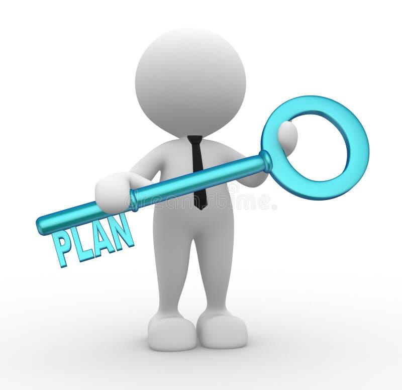 Plan vektor abbildung