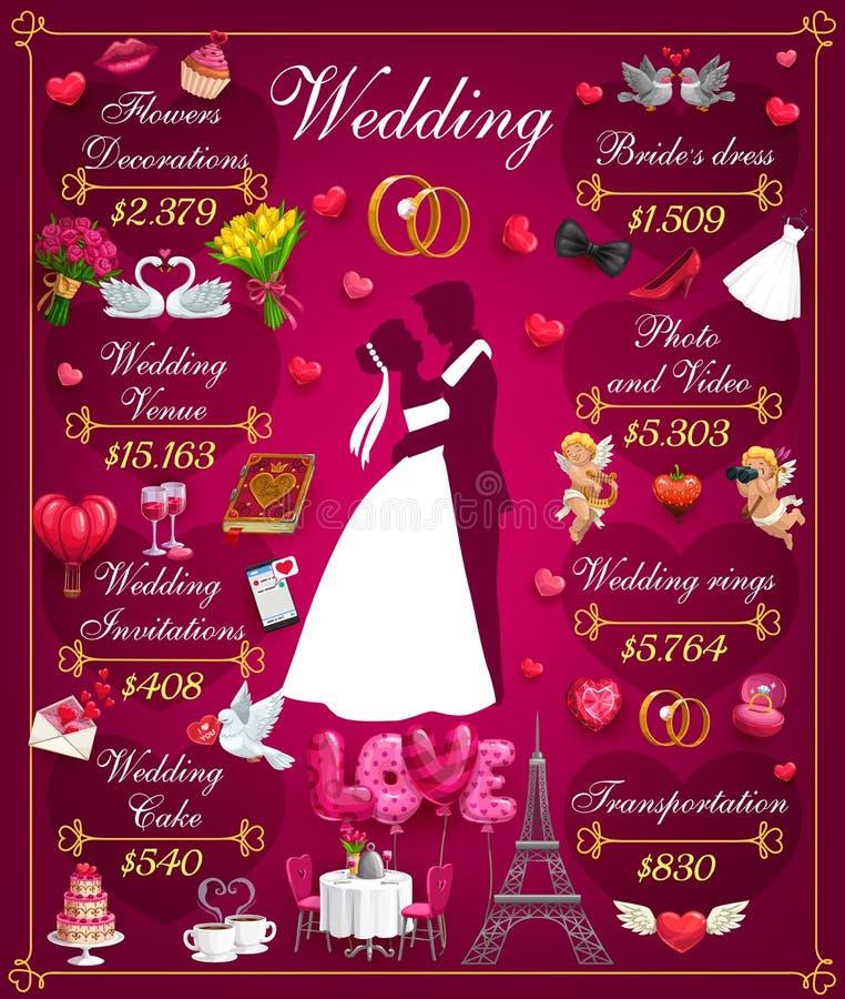 Plan av att gifta sig kostnader och att krama bruden och brudgummen stock illustrationer