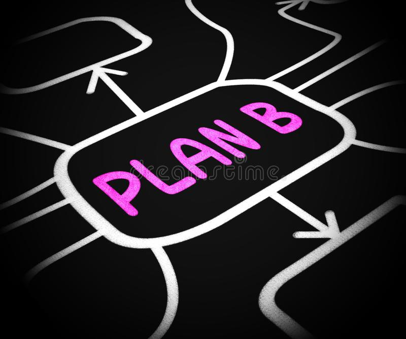 Plan B means alternative planning or scheme to be prepared - 3d illustration. Plan B means alternative planning or scheme to be prepared. Arranging a reserve or royalty free illustration