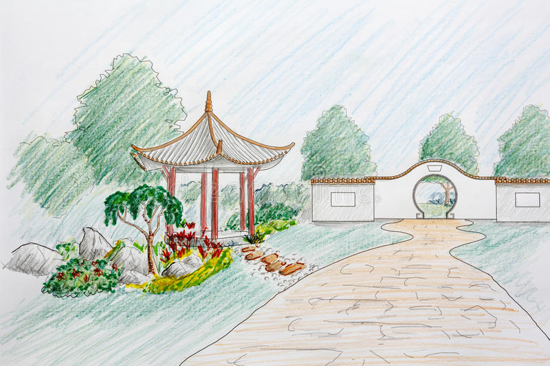 Plan chinois de jardin de conception d 39 architecte for Paysagiste architecte jardin