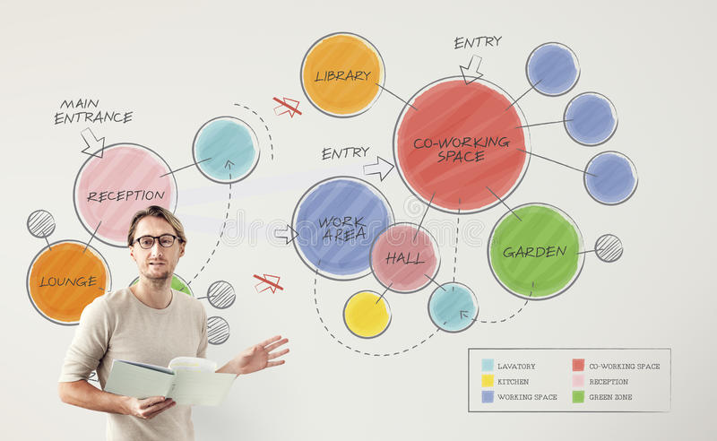 Plan Co working Space Mind Mapping Concept royalty free stock photo