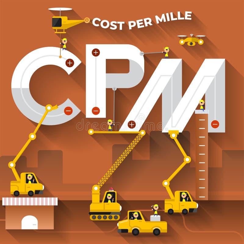 Plan CPM för text för byggnad för designbegrepp med konstruktionslaget Vektorn illustrerar stock illustrationer