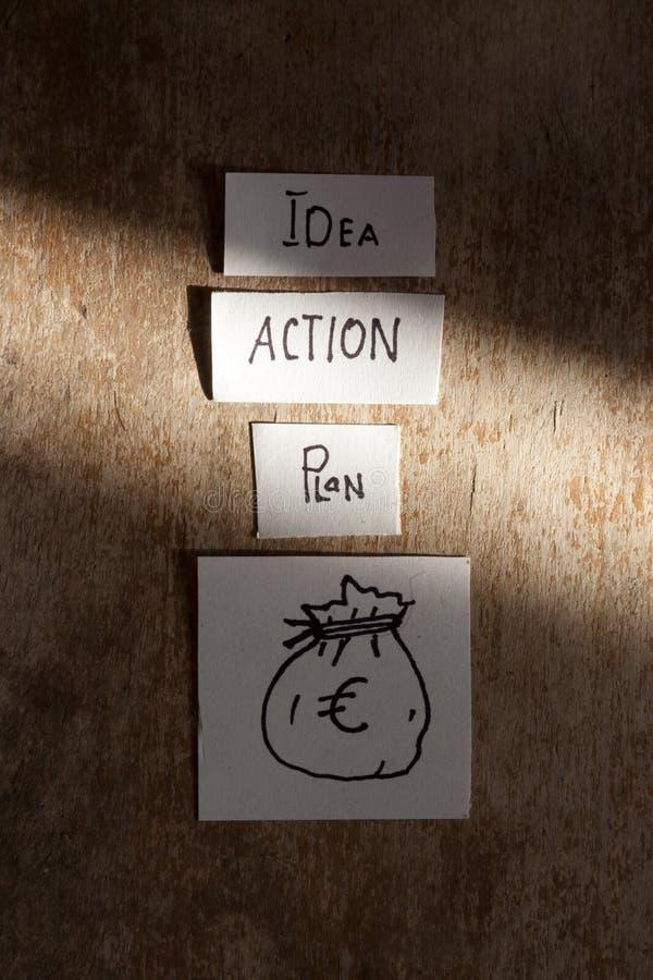 Plan d'action photo libre de droits